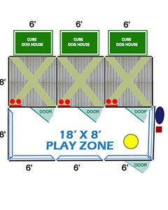 18' X 8' Ultimate Playzone W/Multiple 6' X 8' PRO Dog Kennels X3
