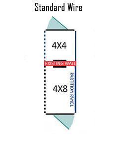 4' X 4' Inside 4' X 8' Outside Multiple Standard Dog Kennels ADDITIONAL STALLS